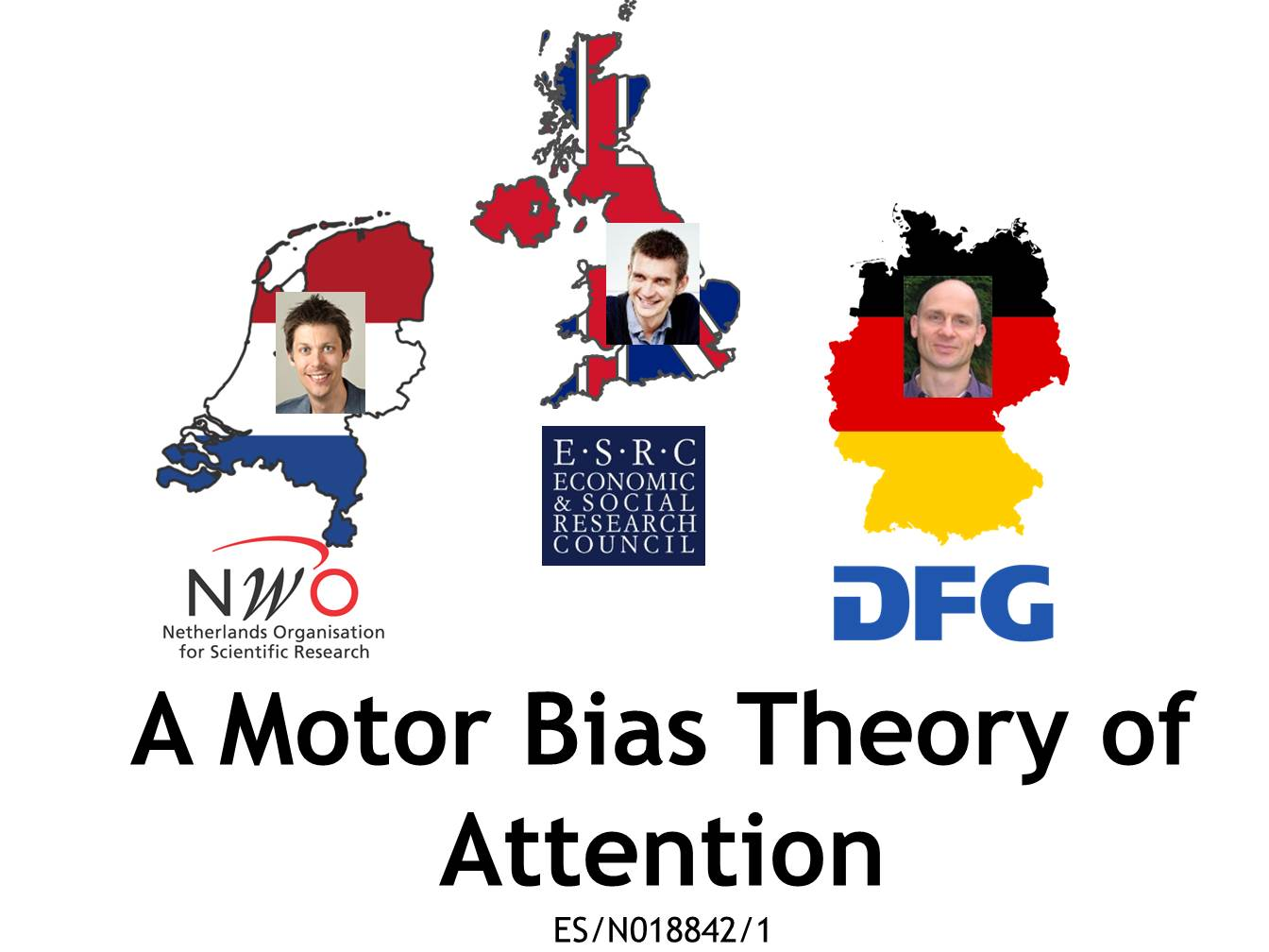 A Motor Bias Theory of Attention